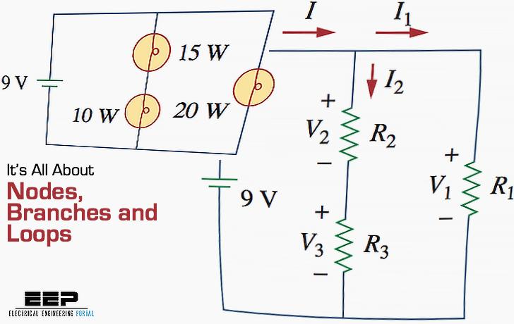 132 33 kv substation single line diagram energy and power 132 33 kv substation single line diagram energy and power pinterest diagram ccuart Images