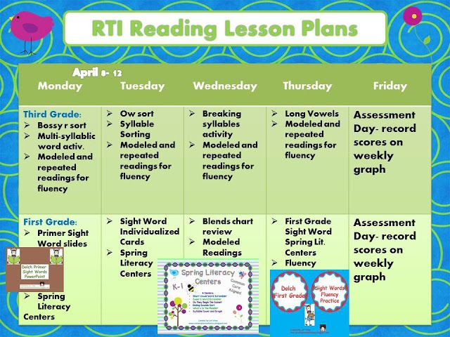 CCSS Phonemic Awareness RtI Lesson Plans Literacy