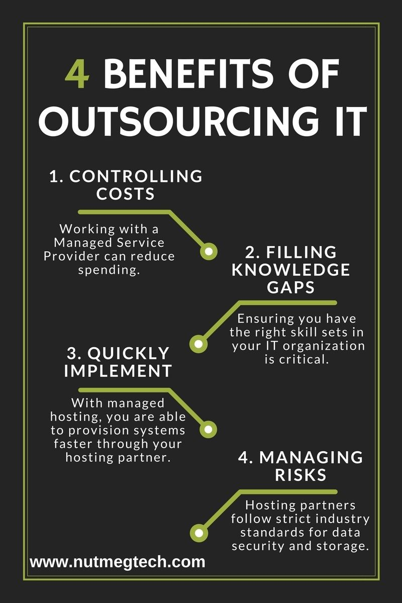 Pin By Nutmeg Technologies On Business Tips Business Tips Knowledge Skill Set