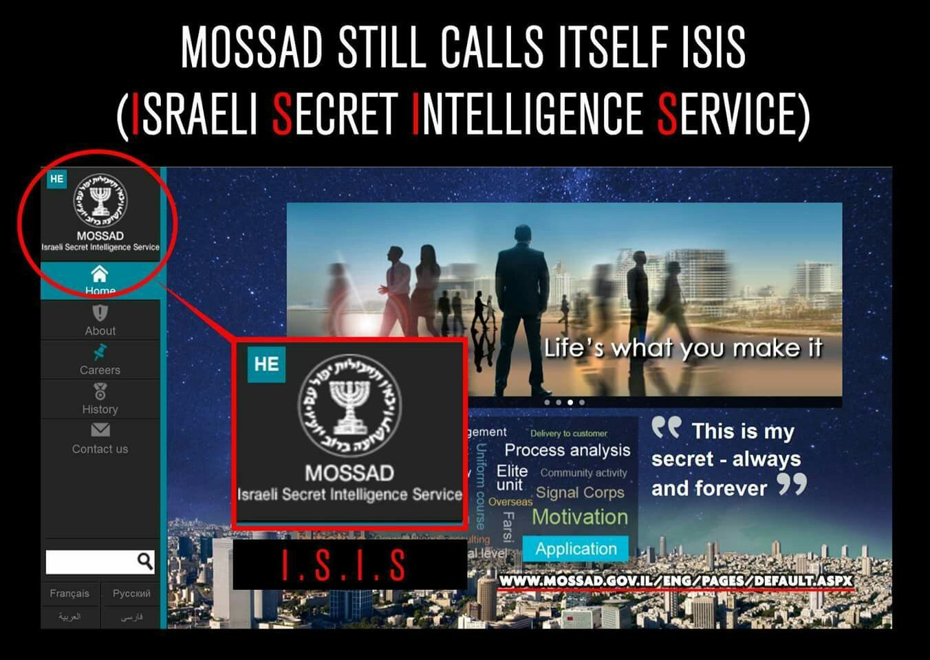 Mossad still calls itself israeli secret intelligence service this piece of muslim self delusion still a big favouriteep blaming the jews for salafism and wahabi saudi originatingislamlook what the evil zionists buycottarizona Choice Image