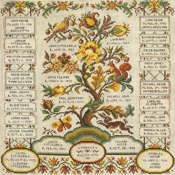 Family Registry Sampler, Family Tree Genealogy Pedigree Custom Cross Stitched for you with Personalization
