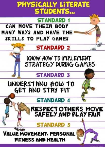 27 Ideas Fitness Poster Physical Education For 2019 #fitness