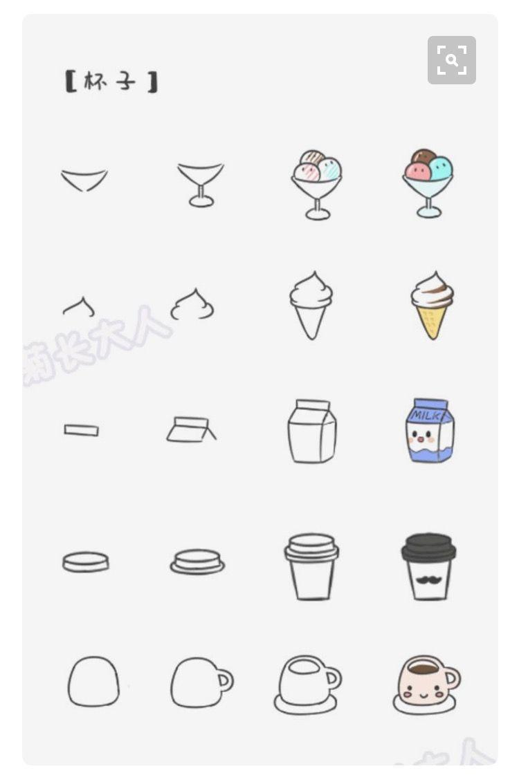 Icecream Milk Latte Coffee Art Inspiration Pinterest Easy