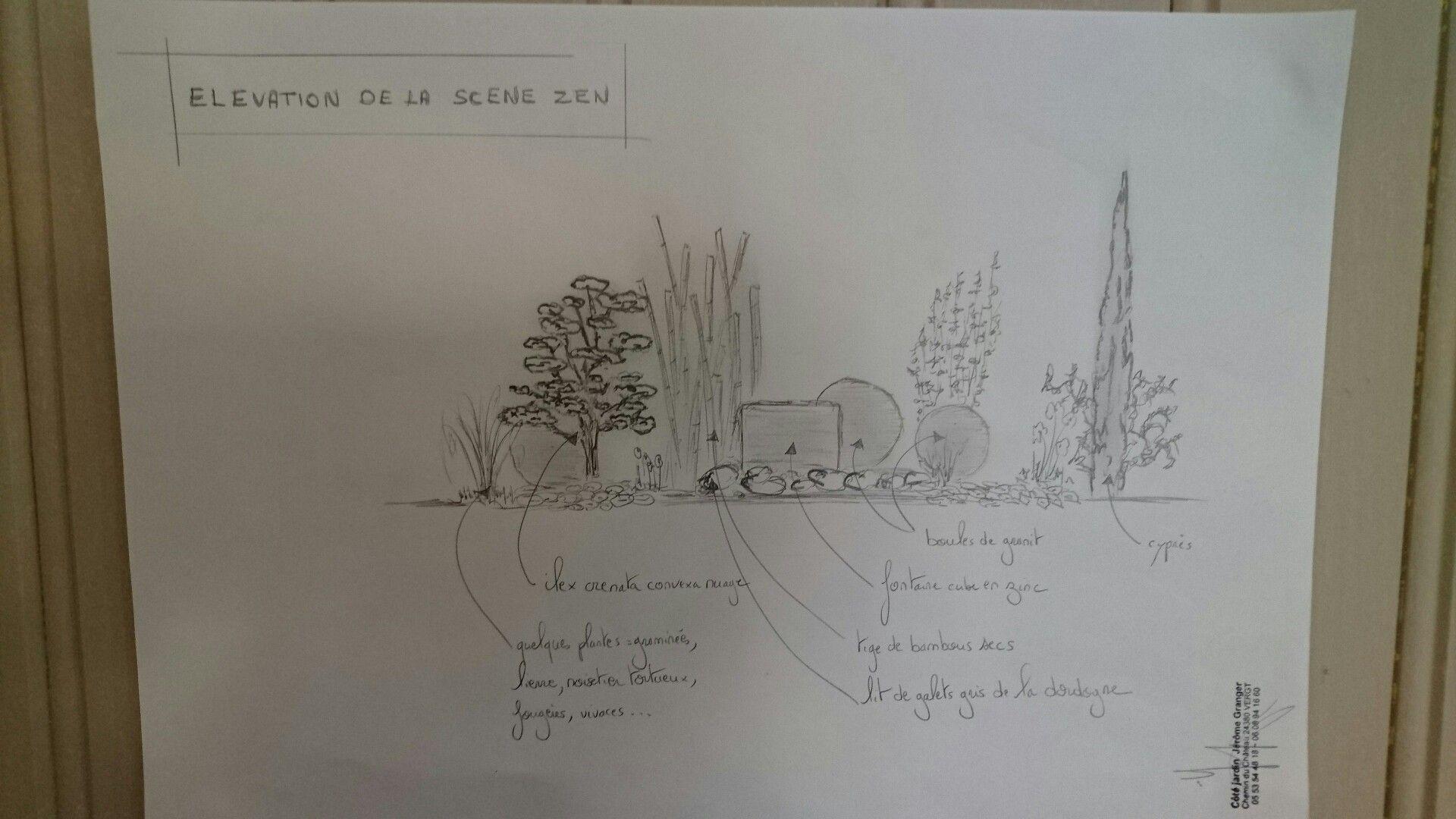 Epingle Par Cote Jardin Dordogne Sur Esquisses Dessins Croquis De Jardins Esquisse Dessin