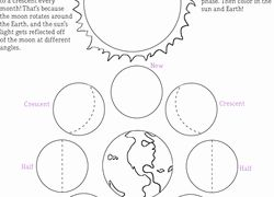 Moon Phases Worksheet Pdf Unique 3rd Grade Earth & Space