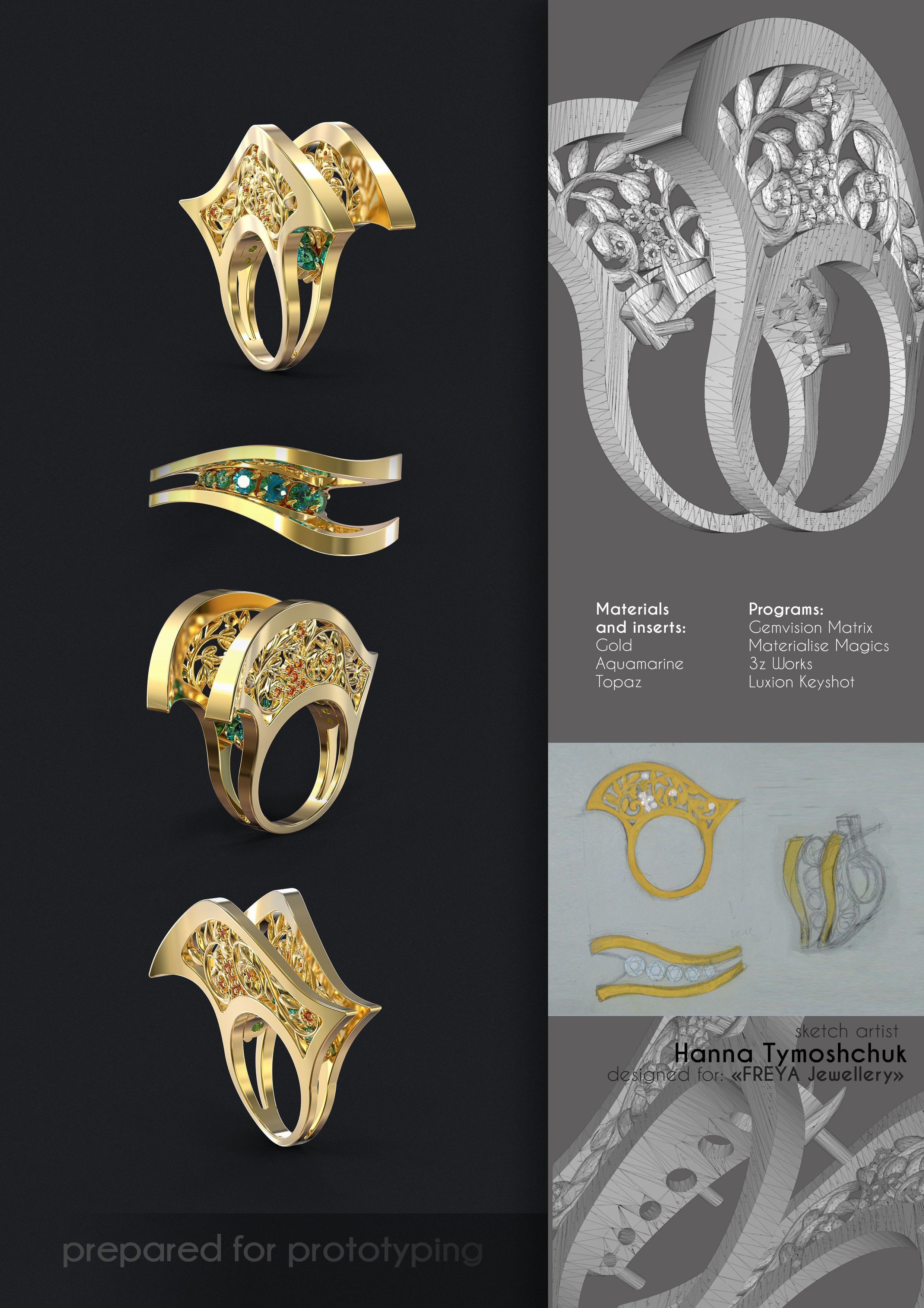 Behance Jewellery Design Portfolio