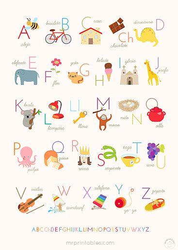 des tableaux de l 39 alphabet en espagnol anglais et fran ais pour apprendre les langues en s. Black Bedroom Furniture Sets. Home Design Ideas