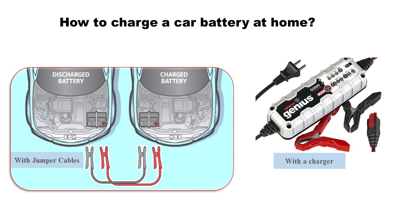 How to Charge a Car Battery DIY Battery Charging Car
