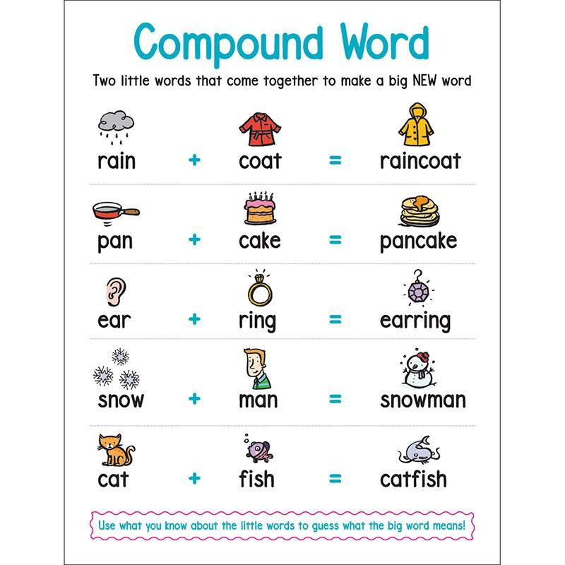ANCHOR CHART COMPOUND WORD   Compound words anchor chart ...