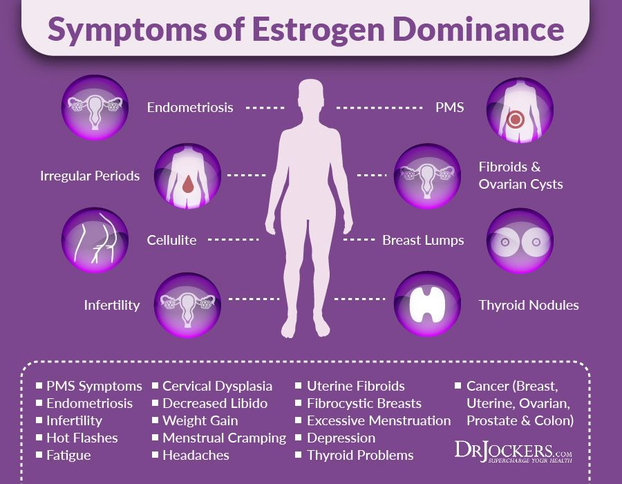 12 Tips to Balance Estrogen Levels Naturally - DrJockers.com
