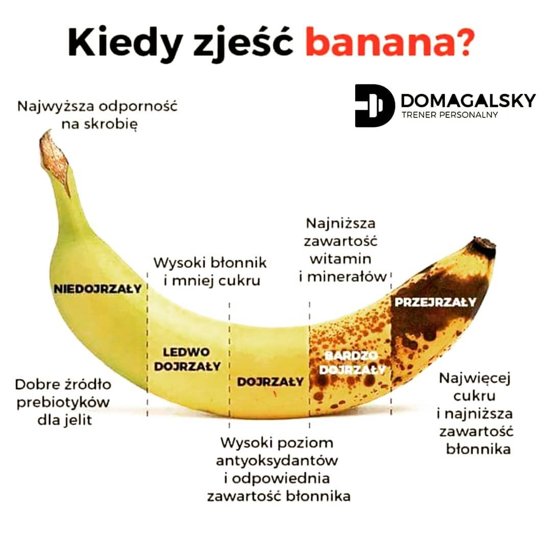 #diet #banana #coach #dietetic #trainer #fit #fitness