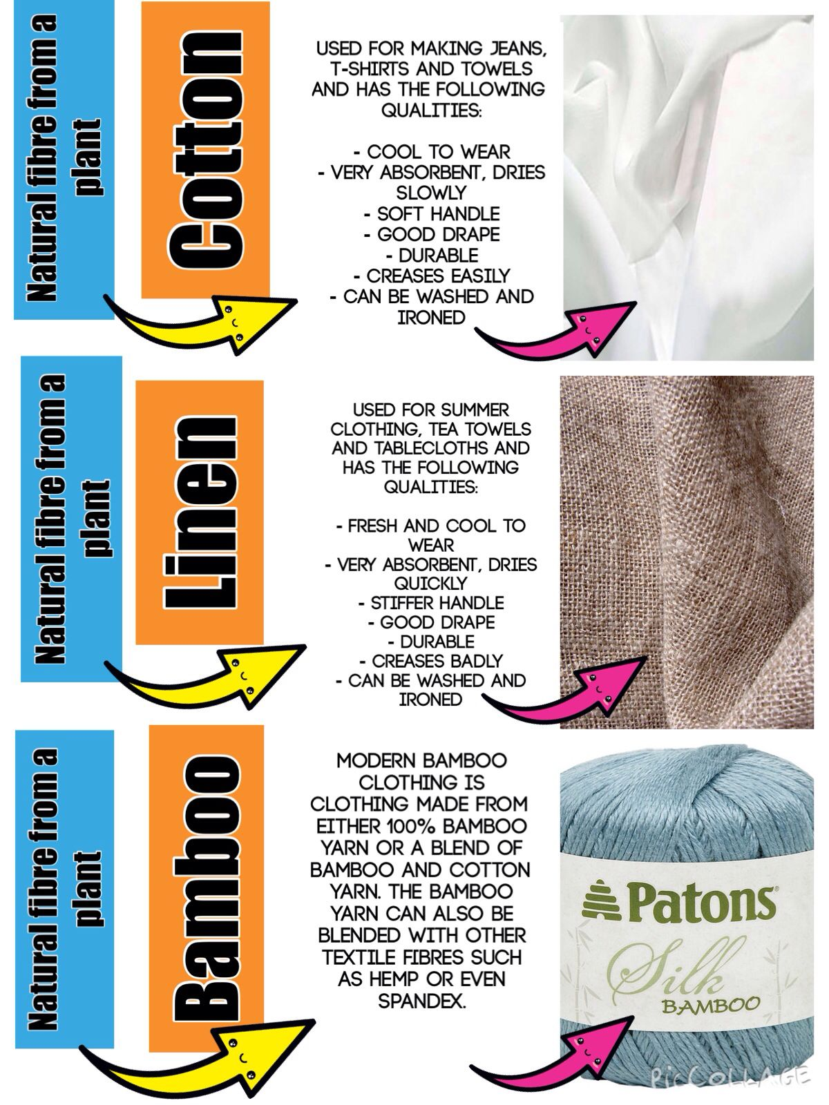 Fabric Type Properties Description Fabric