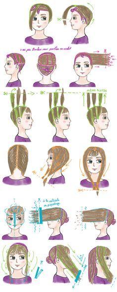 Faire soi-même une coupe en dégradé léger   Coupe de cheveux diy, Coupe coiffure, Coupe de cheveux