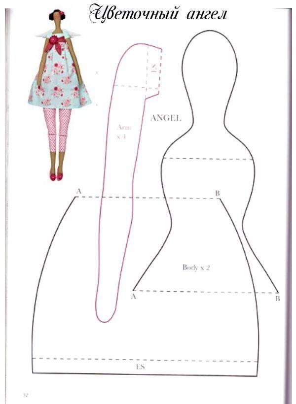 Como hacer una muñeca tilda, tutorial con el paso a paso | imprimir ...