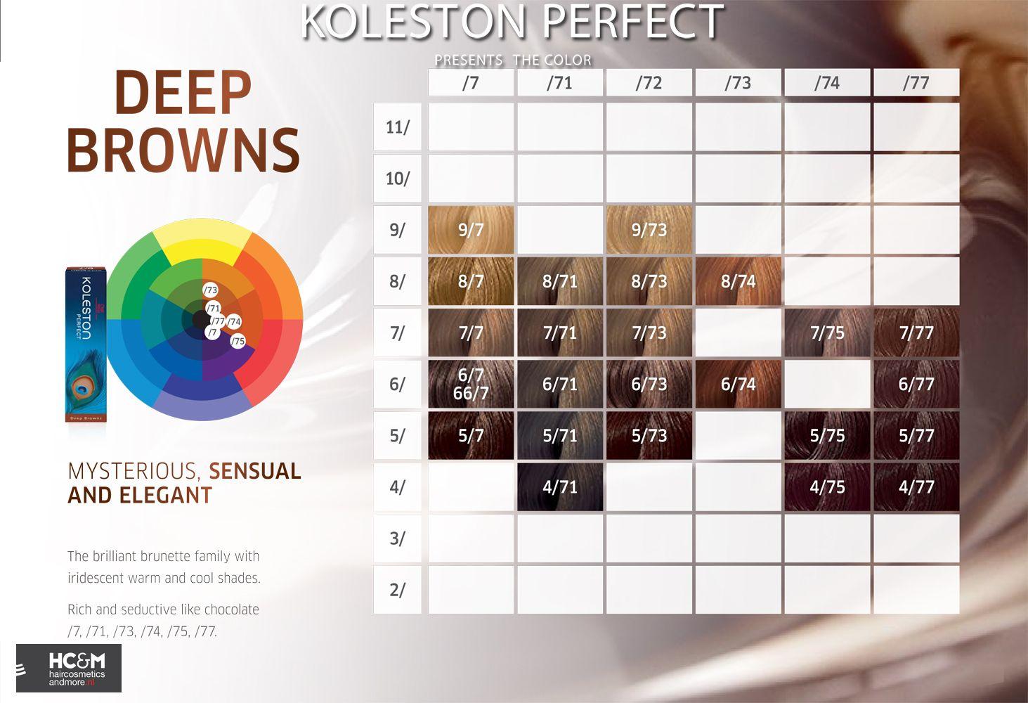 Wella professionals koleston perfect presents the color deep wella professionals koleston perfect presents the color deep browns geenschuldenfo Image collections