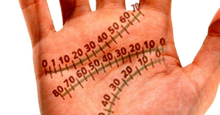 Calculate Your Age Longevity Lifespan Through Palmistry   ХИРОМАНТИЯ
