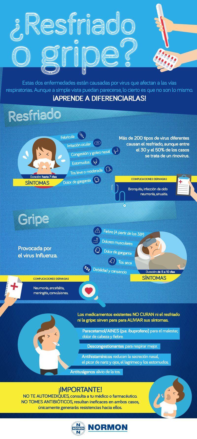 Resfriado o Gripe? Aprende a diferenciarlas | La salud | Pinterest ...