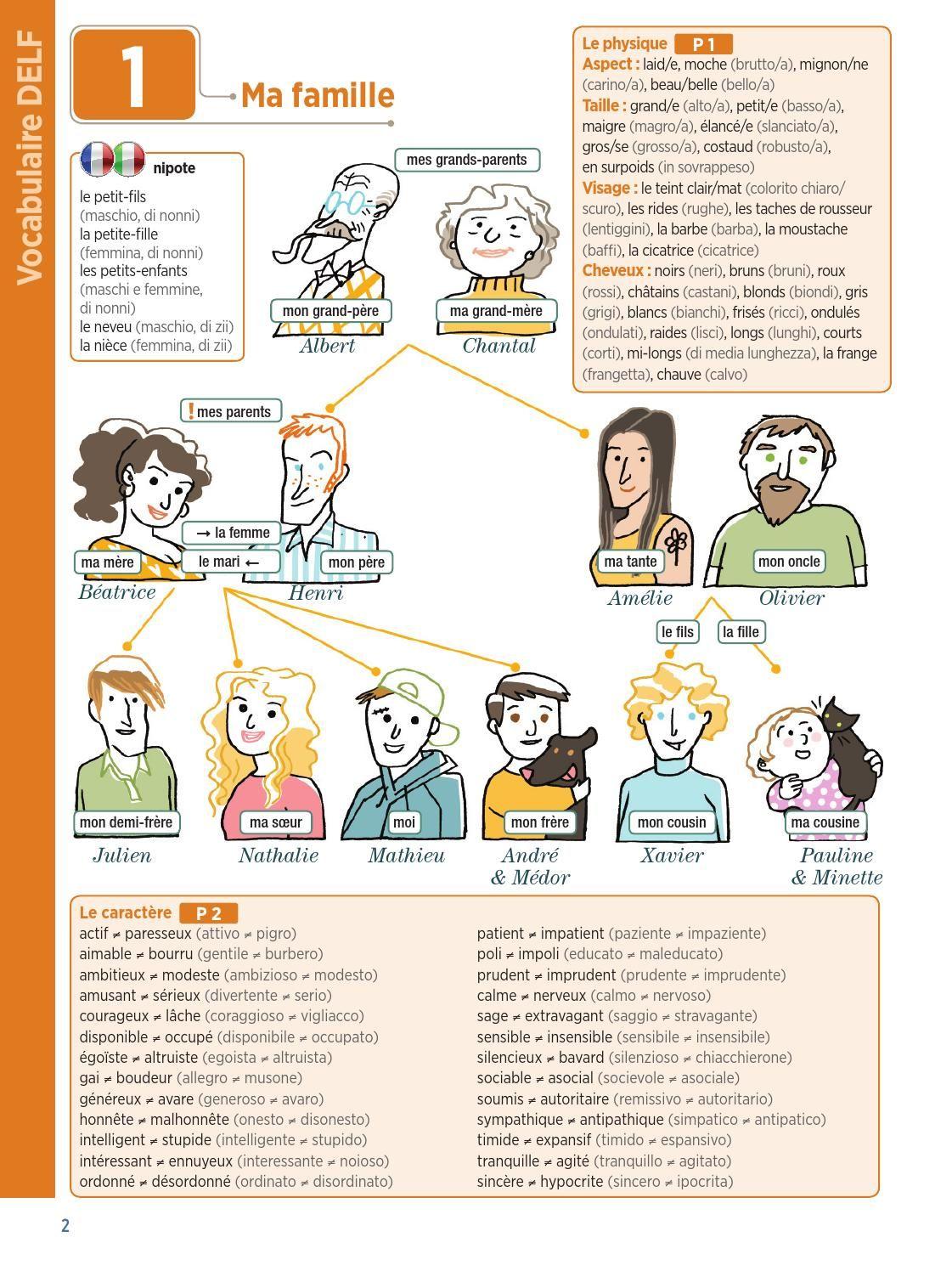 Espace Lexique   Imparare il francese, Lezioni di francese, Lingua ...