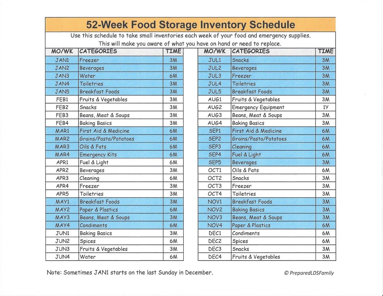 Prepared Lds Family Updated 52 Week Food Storage Inventory Schedule Using Calendar