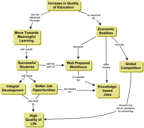 004 Quality tools and quality methodologies such as total