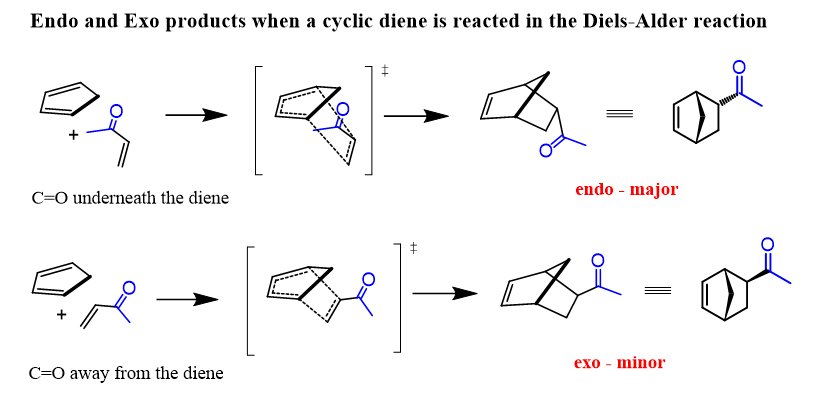 Endo and Exo products of Diels-Alder Reaction with