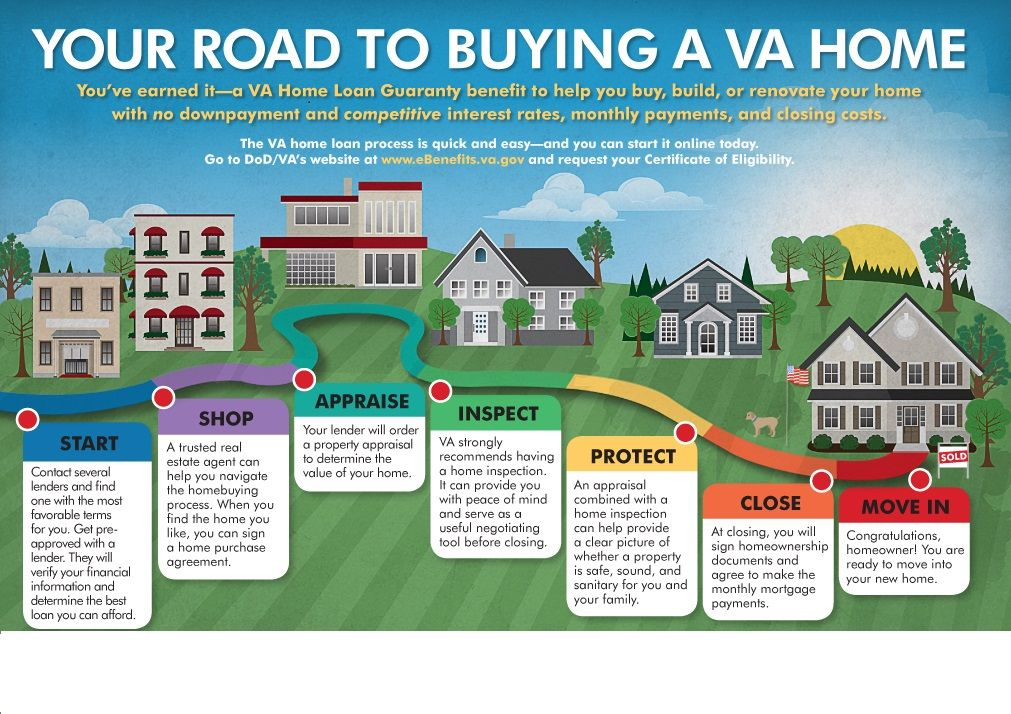 Pin By Anuragmishra On Loan On Property Home Improvement Loans