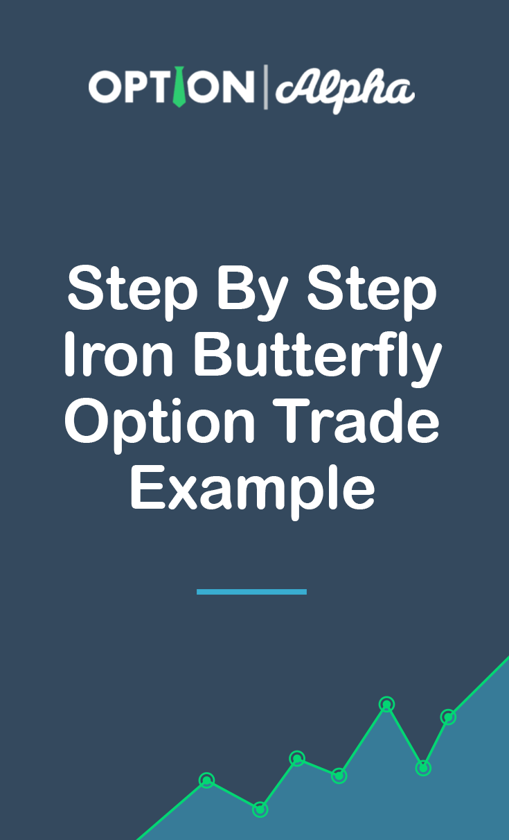 Step By Step Iron Butterfly Option Trade Example