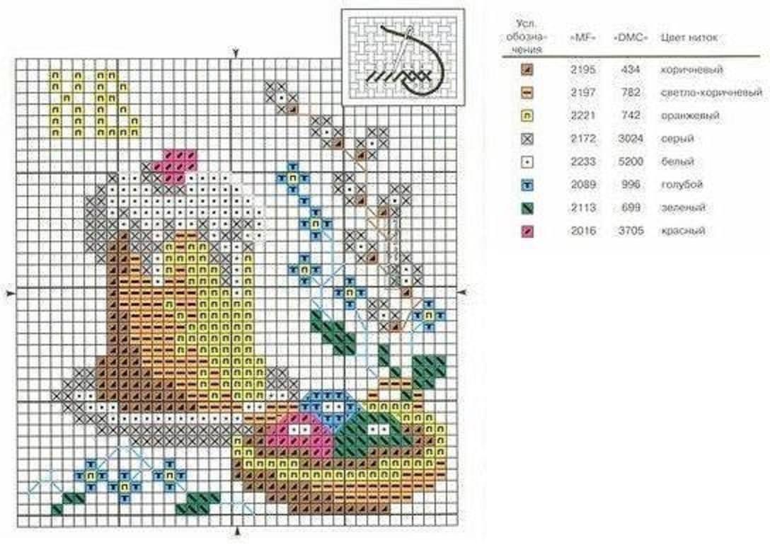 Салфетки вышивка крестом схемы разнообразных узоров