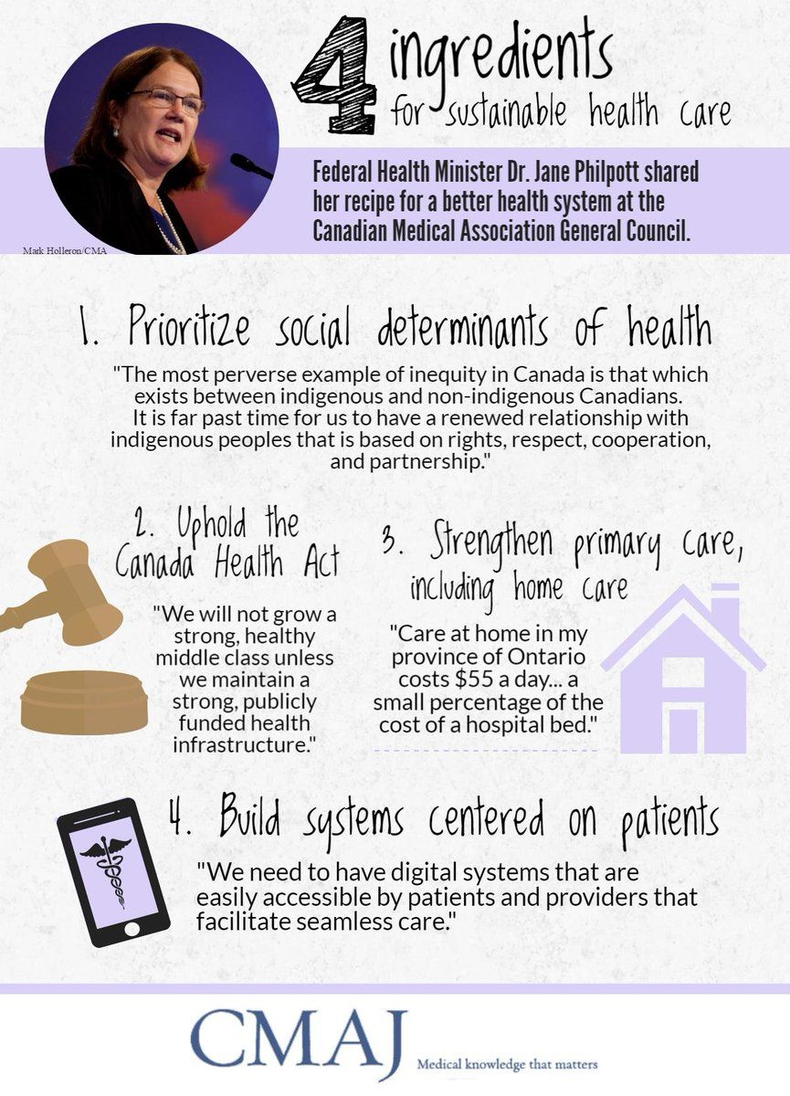 Embedded image health care health policy social