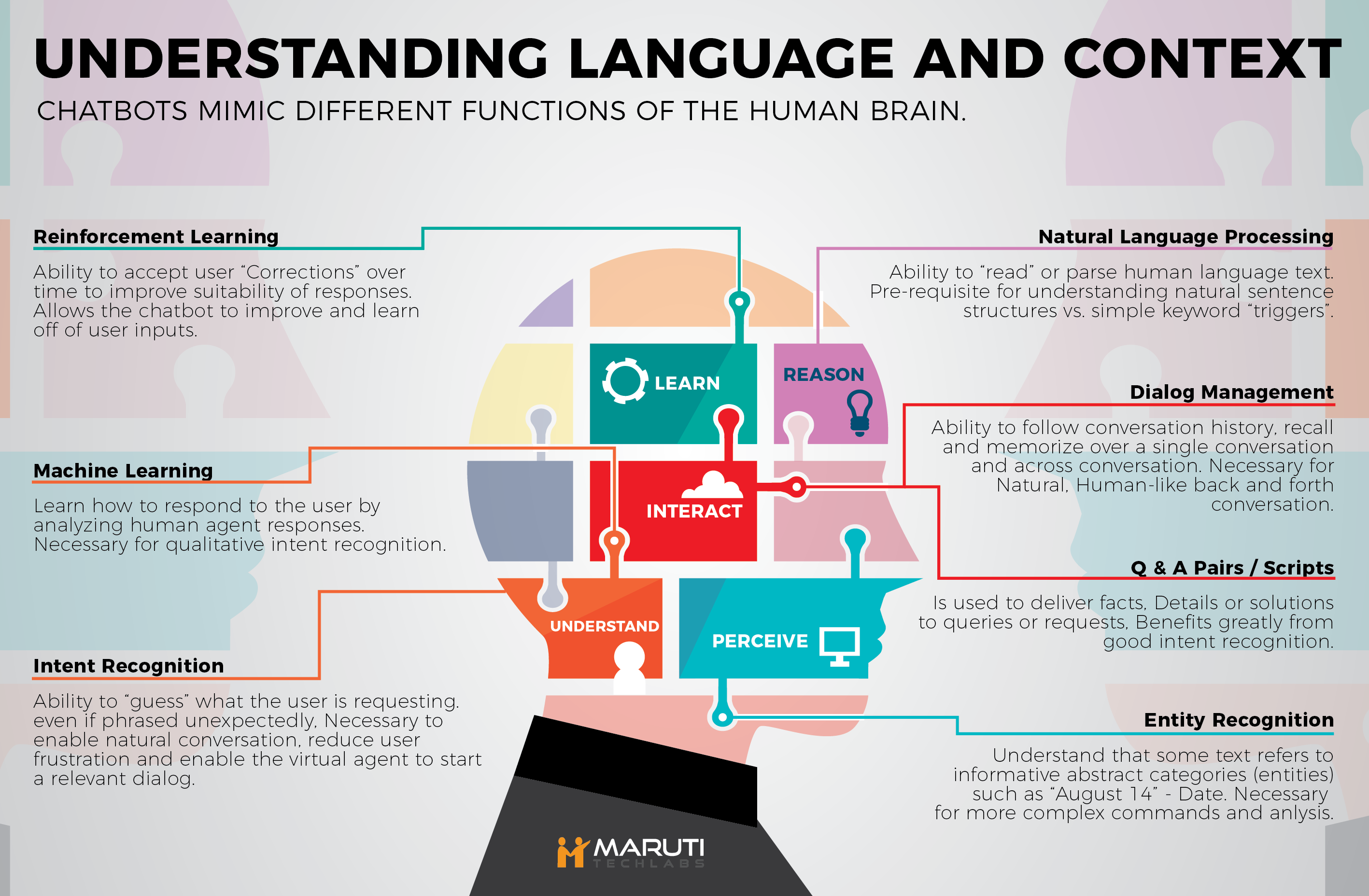 5 Reasons Why Your Chatbot Needs Natural Language Processing Customerthink
