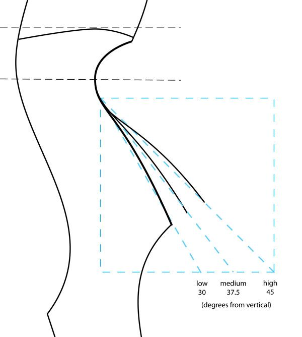 Recurve Bow Plans Pdf