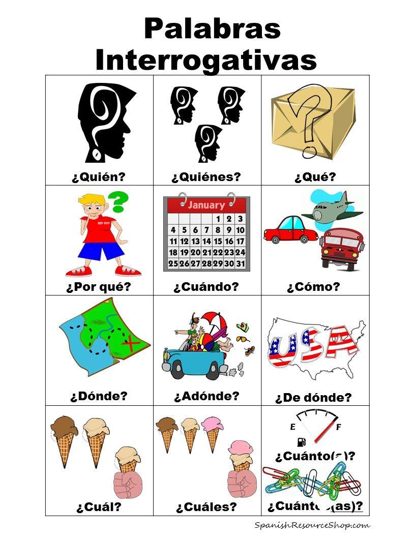 Spanish Question Words Picture Notes Set Aprender Espanhol Gramatica Espanhol