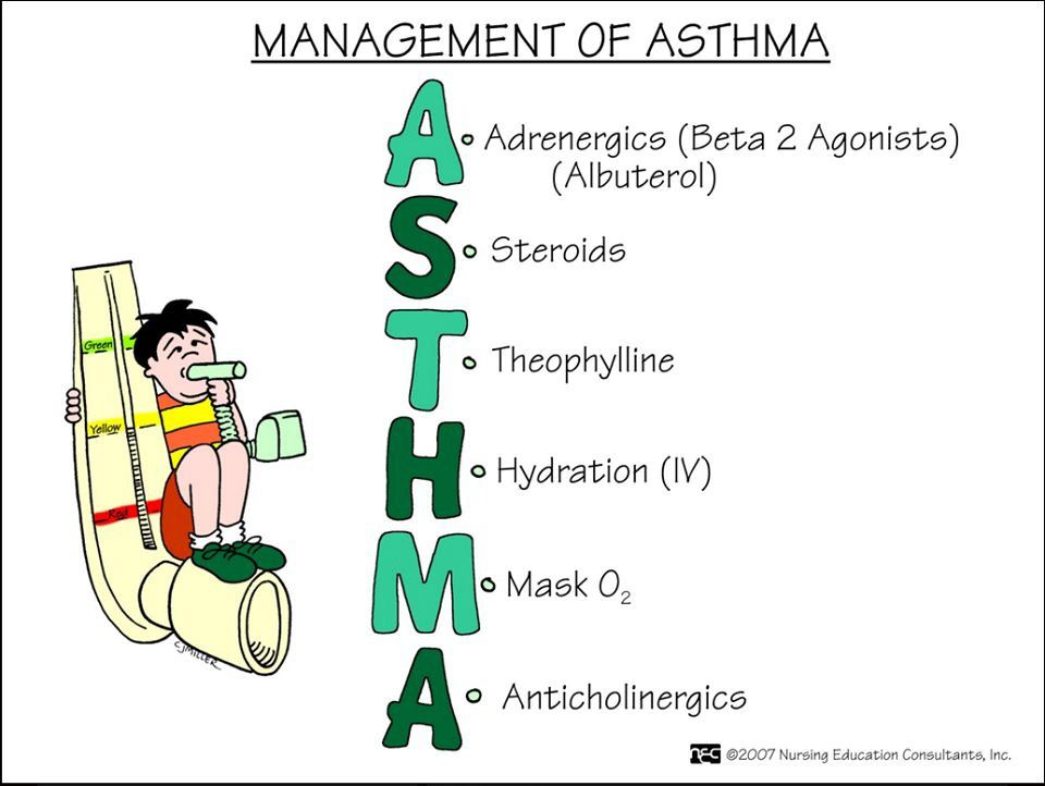 Asthma mnemonic | Medical surgical nursing, Surgical ...