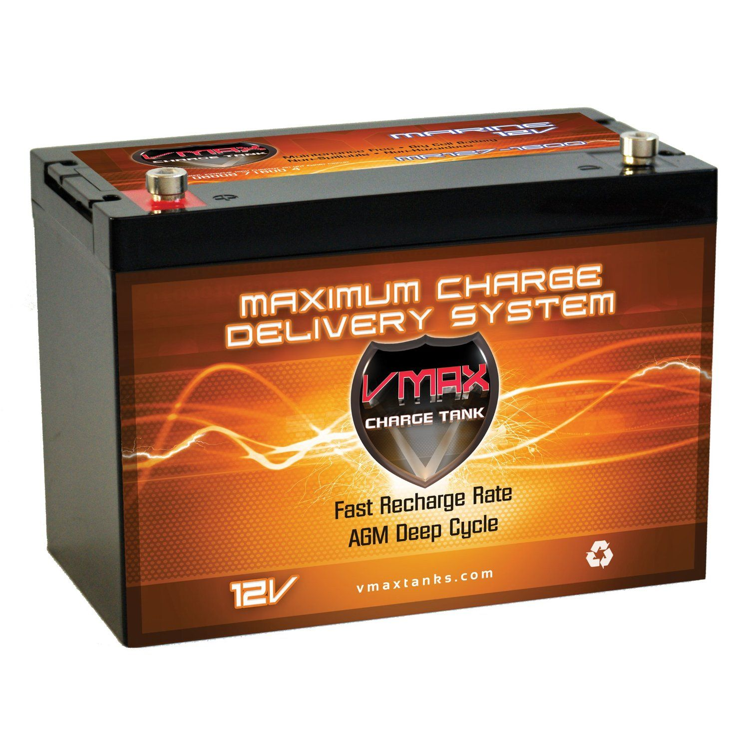 Pin by manigill on Trolling Batteries Power backup
