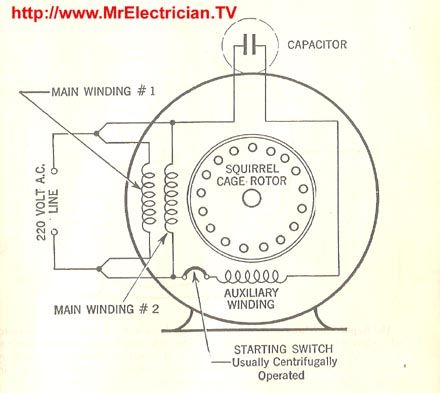 split phase single value capacitor electric motor (dual voltage Single Phase Motor Winding Diagram single phase induction motor wiring diagrams