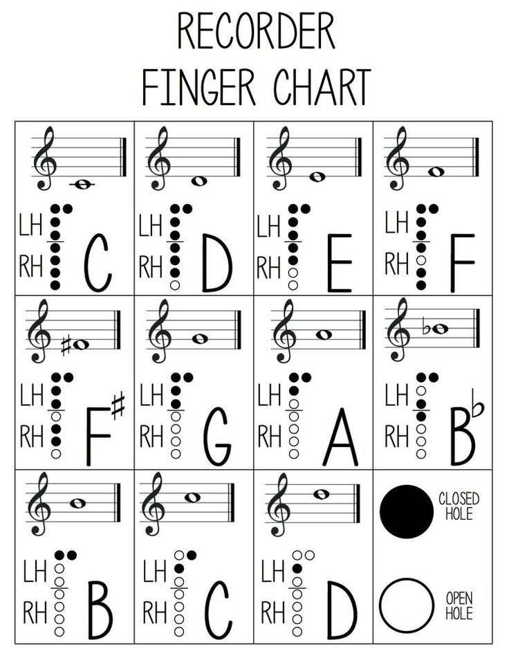 Recorder Fingering Chart  Elementary Music    Of And