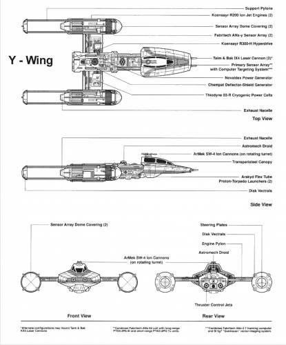 y-wing blueprint | star wars blueprints | pinterest, Wiring schematic