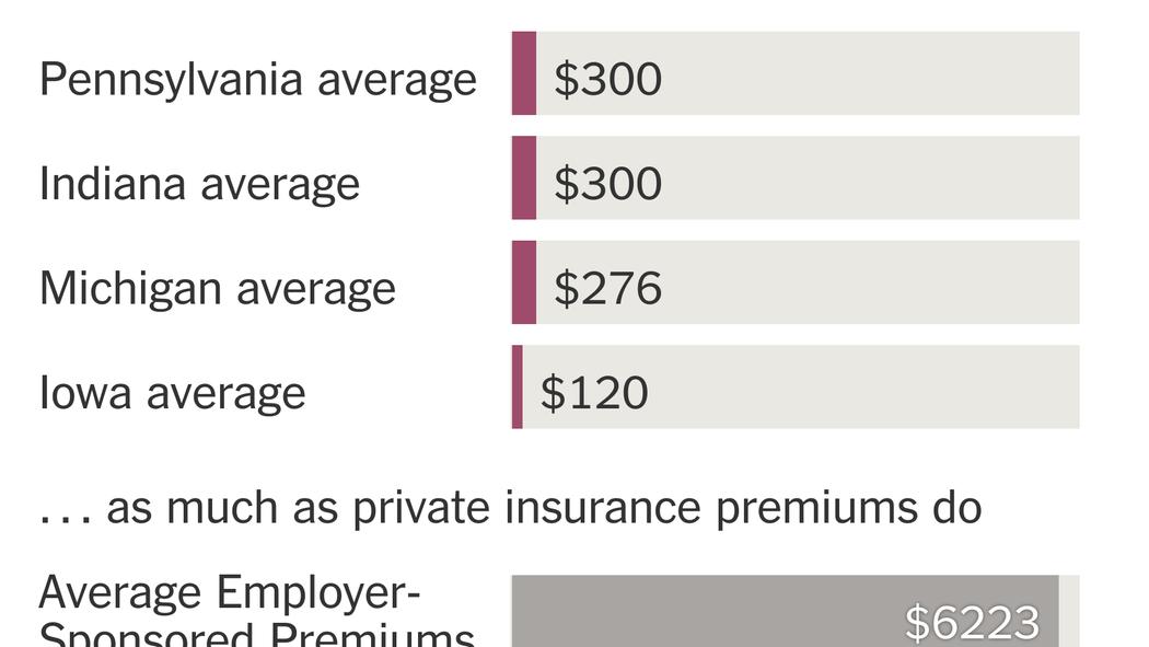 Medicaid Gives The Poor A Reason To Say No Thanks Medicaid