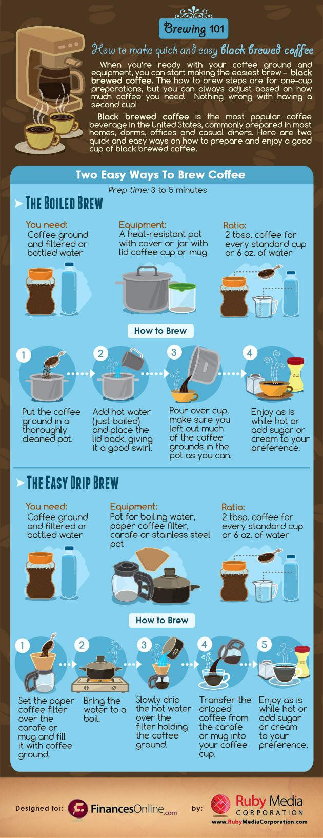 Coffee 101 The Right Way To Brew Coffee Coffee Brewing Brewing Coffee