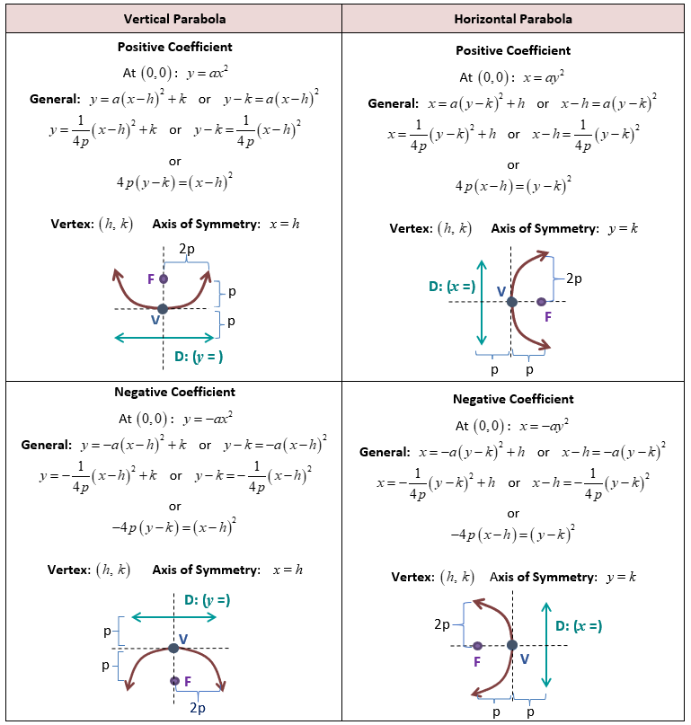 11++ Prestigious precalculus symmetry Useful