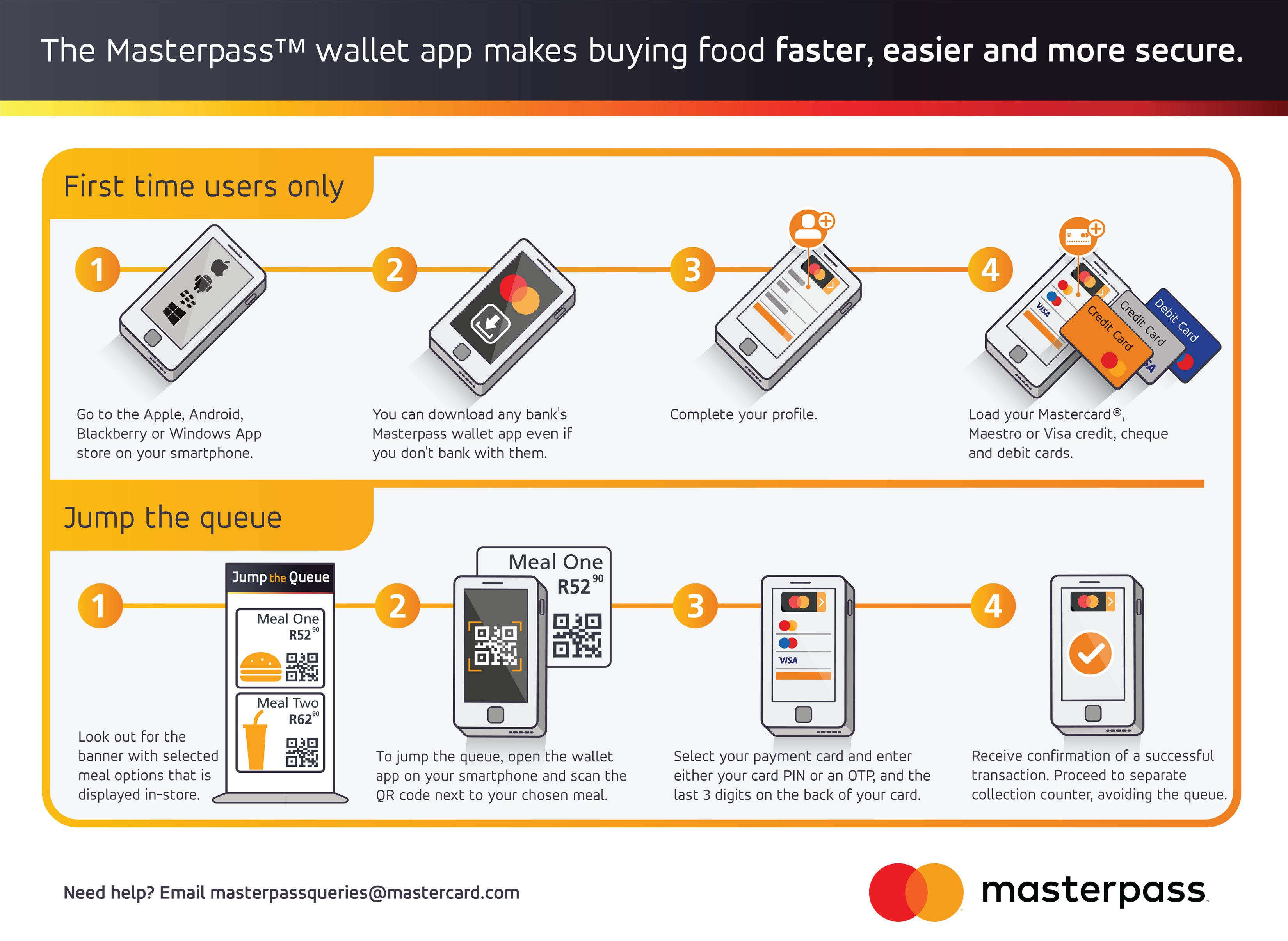 Image result for masterpass