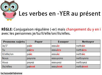 Les Verbes Termines Par Yer Verbe Fle Conjugaison
