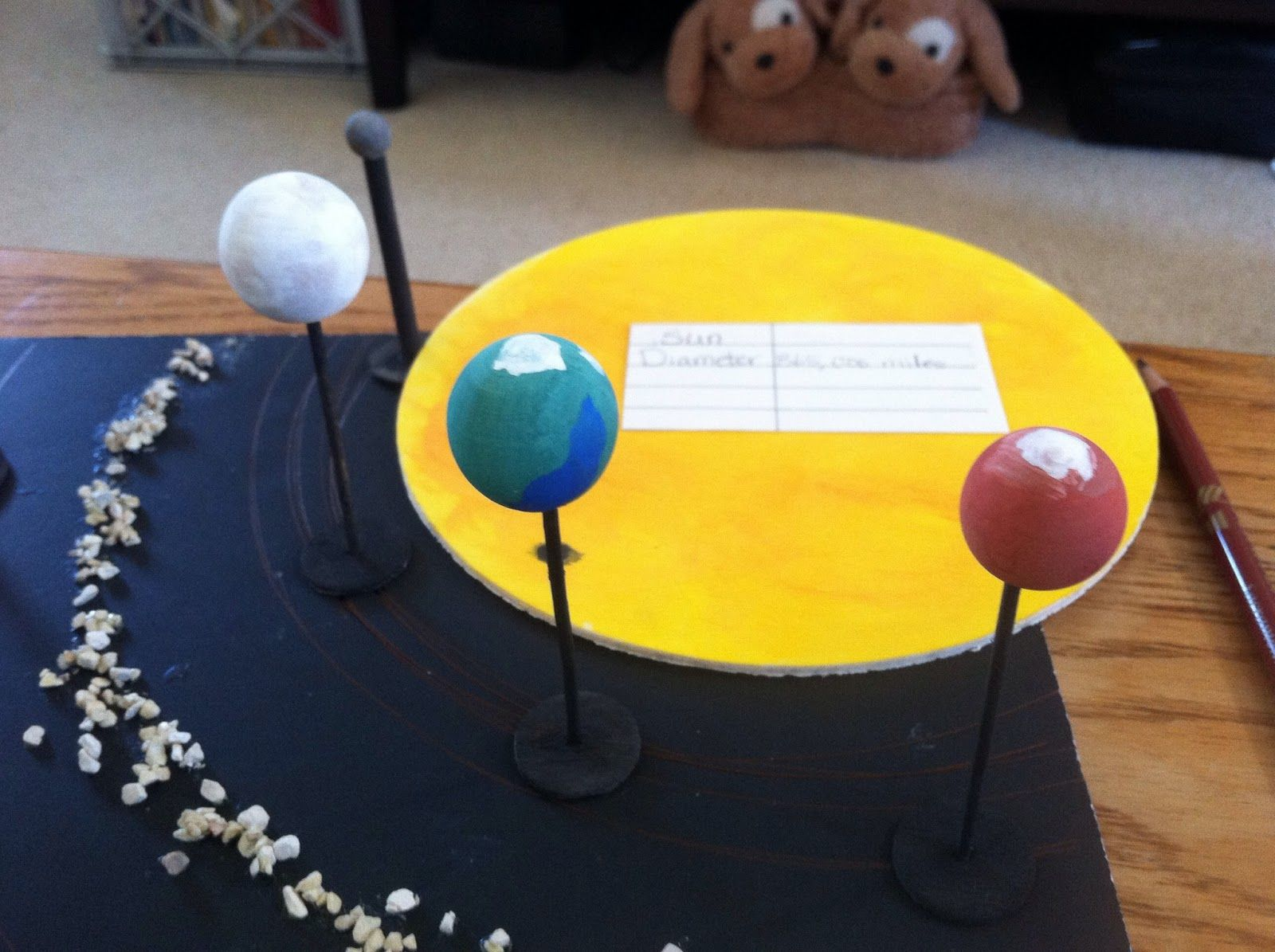 3d solar system school project - photo #27