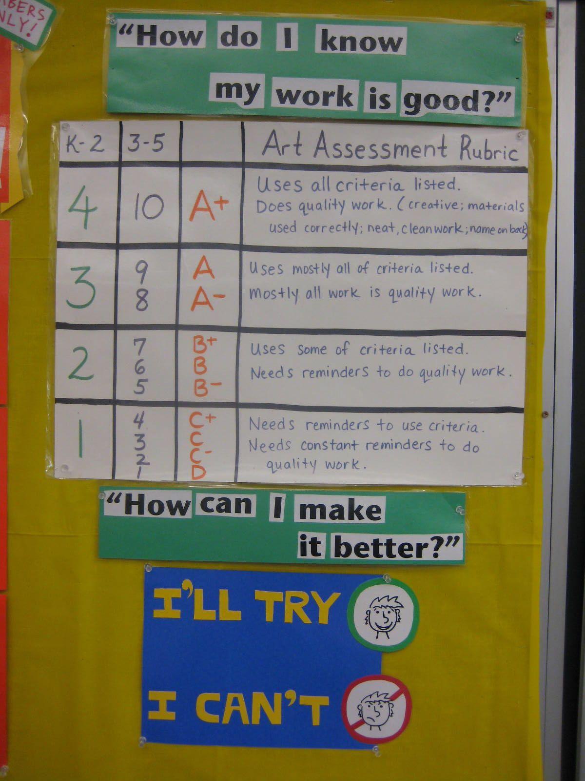Art Rubric And Criteria Chart