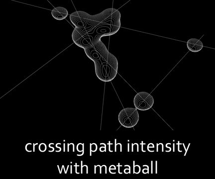 crossing path intensity with metaball | parametric design