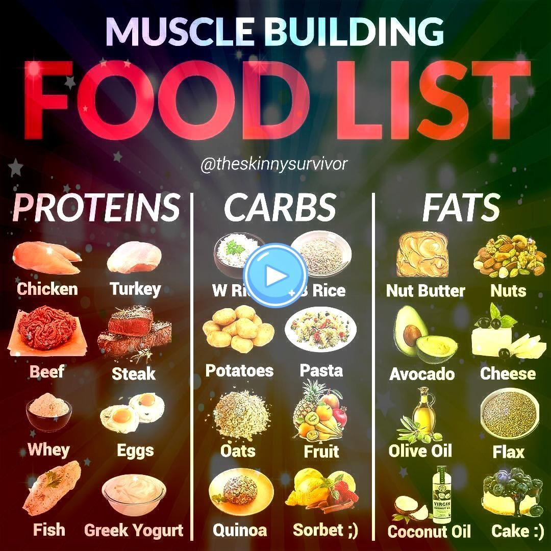 Tips on Instagram MUSCLE BUILDING FOOD LIST by theskinnysurvivor   Follow theskinnysurvivor for more posts like this  Alright guys get ready to hitTop Gym Tips on Instagr...