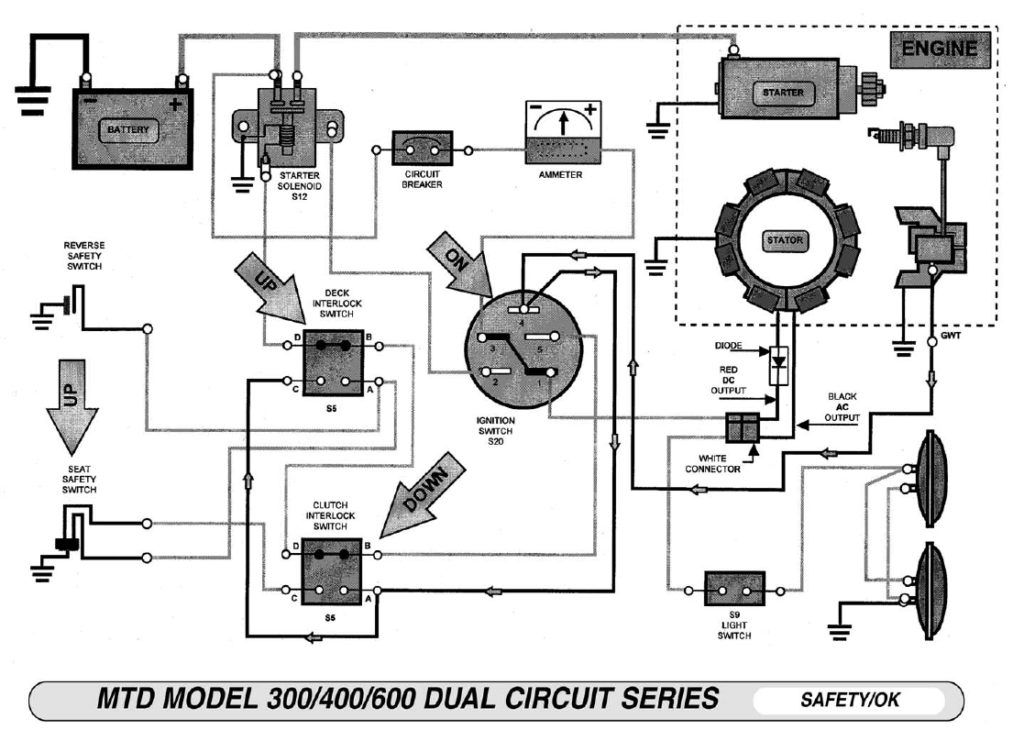 Lawn Mower Ignition Switch Wiring Diagram And Mtd Yard Machine For Electrical Diagram Lawn Tractor Riding Mower
