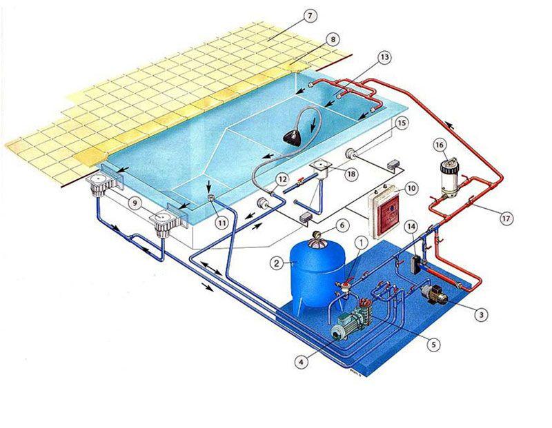 Http Www Google Com Blank Html Swimming Pool Construction Swimming Pool Plan Pool Construction