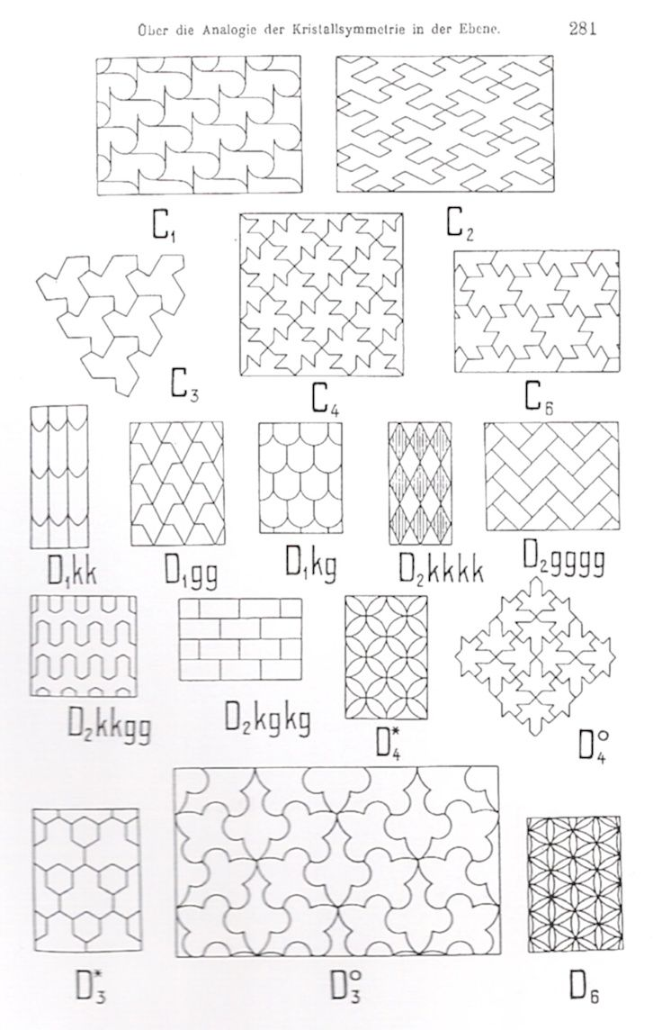 Worksheets Tessellation Worksheets tesselations george 17 plane symmetry groups that enlightened m c eschers art the patterns really show their f