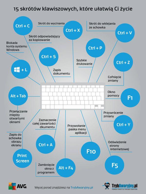 45 skrótów klawiszowych, które ułatwią Ci pracę -